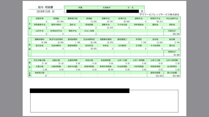 ダイドービバレッジサービスの給与明細【ガチ画像】・年収・ボーナス・評判