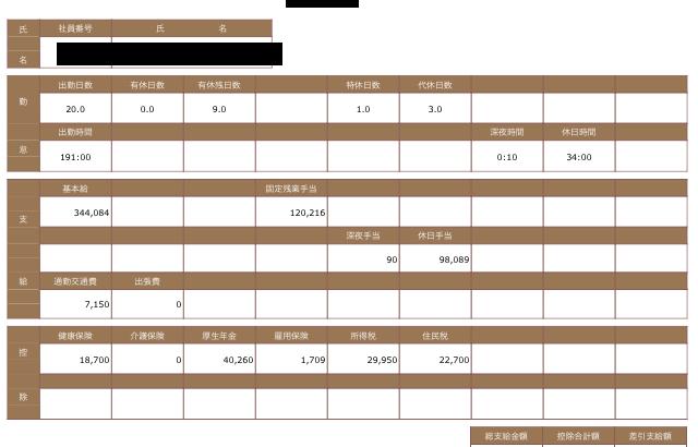 ベイカレント・コンサルティングの給与明細【ガチ画像】・年収・ボーナス・評判