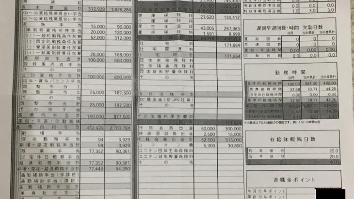 スギ薬局の給料明細【ガチ画像】・年収・ボーナス・評判