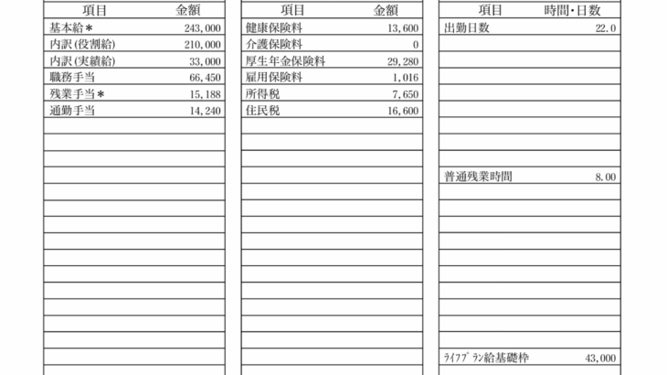 ぐるなびの給料明細【ガチ画像】・年収・ボーナス・評判
