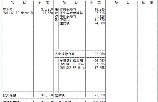 SAPジャパンの給料明細【ガチ画像】・年収・ボーナス・評判