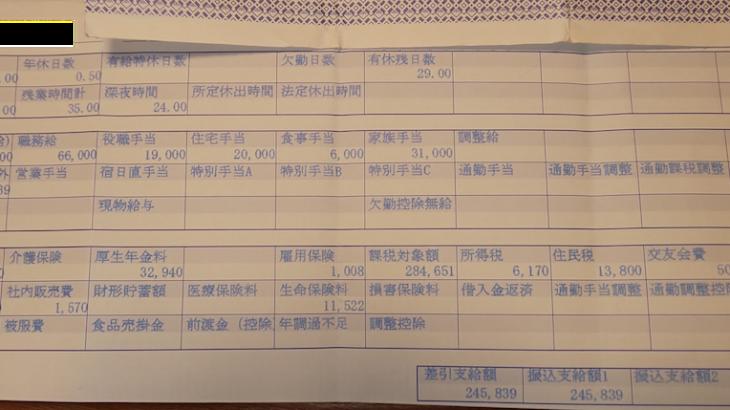 五十嵐冷蔵の給与明細【ガチ画像】・年収・ボーナス・評判