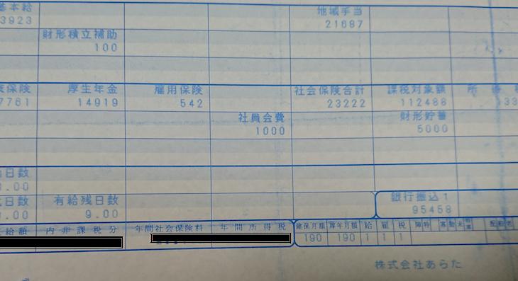 あらたの給料明細【ガチ画像】・年収・ボーナス・評判