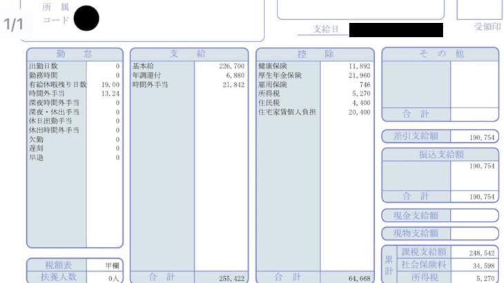 トレーダーの給料明細【ガチ画像】・年収・ボーナス・評判