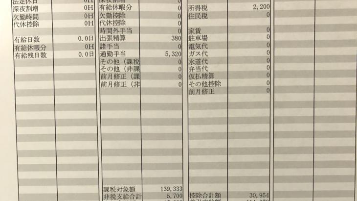 エスユーエスの給与明細【ガチ画像】・年収・ボーナス・評判
