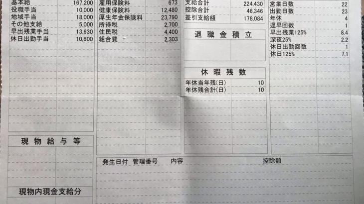 アシックスジャパンの給料明細【ガチ画像】・年収・ボーナス・評判