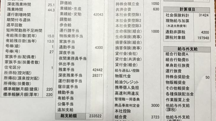 トナミ運輸信越の給料明細【ガチ画像】・年収・ボーナス・評判