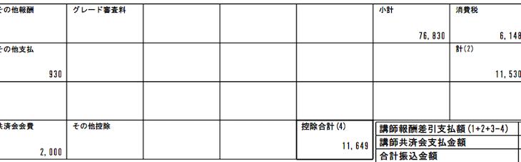 ヤマハ音楽振興会(ヤマハ音楽教室)の給料明細【ガチ画像】・年収・ボーナス・評判