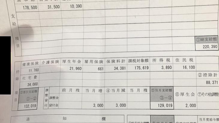 チモロの給与明細【ガチ画像】・年収・ボーナス・評判