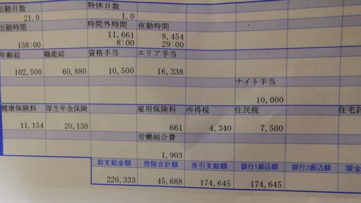 JR西日本ヴィアインの給料明細【ガチ画像】・年収・ボーナス・評判