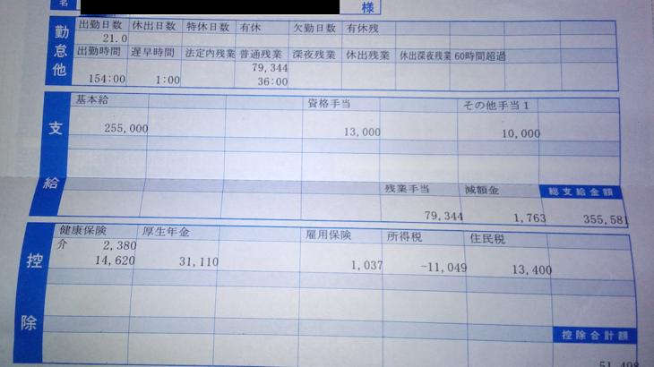 トーセイコミュニティの給与明細【ガチ画像】・年収・ボーナス・評判