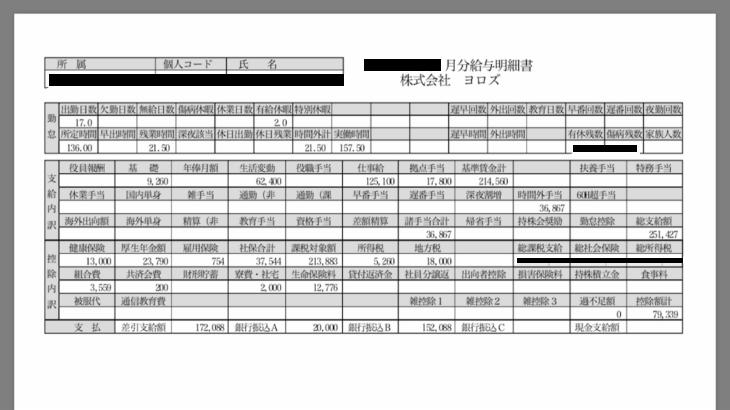 ヨロズの給料明細【ガチ画像】・年収・ボーナス・評判