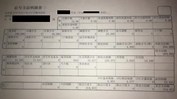 ロイヤルハウジングの給料明細【ガチ画像】・年収・ボーナス・評判