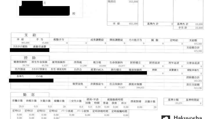 白洋舍の給与明細【ガチ画像】・年収・ボーナス・評判