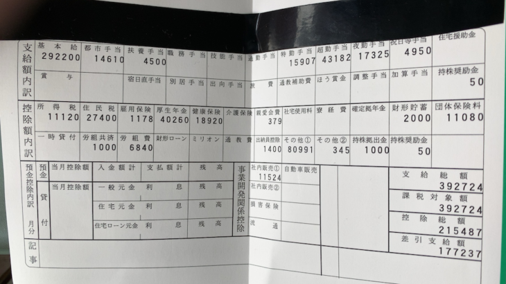 九州旅客鉄道の給料明細【ガチ画像】・年収・ボーナス・評判