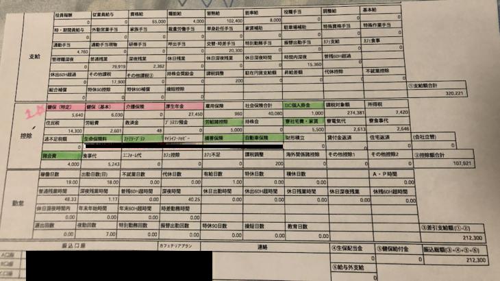 ジェイテクトの給料明細【ガチ画像】・年収・ボーナス・評判