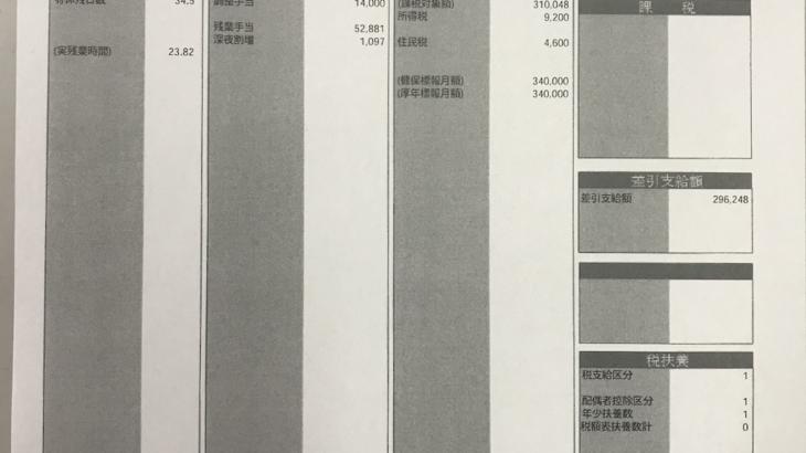 エイチ・アイ・エスの給与明細【ガチ画像】・年収・ボーナス・評判