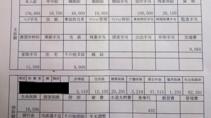 東都自動車の給料明細【ガチ画像】・年収・ボーナス・評判