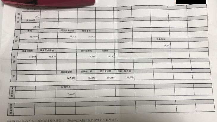 LITALICOの給料明細【ガチ画像】・年収・ボーナス・評判
