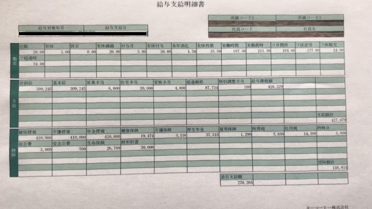 キーコーヒーの給料明細【ガチ画像】・年収・ボーナス・評判