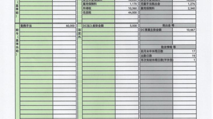 ゼオンメディカルの給料明細【ガチ画像】・年収・ボーナス・評判