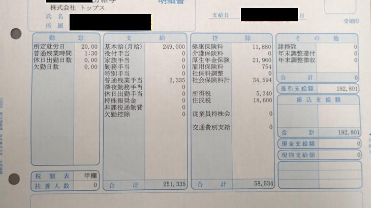 トップスの給料明細【ガチ画像】・年収・ボーナス・評判