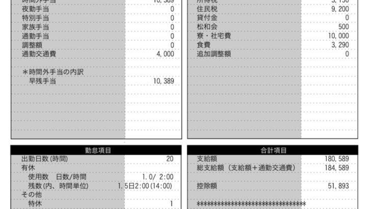 大阪シーリング印刷の給料明細【ガチ画像】・年収・ボーナス・評判