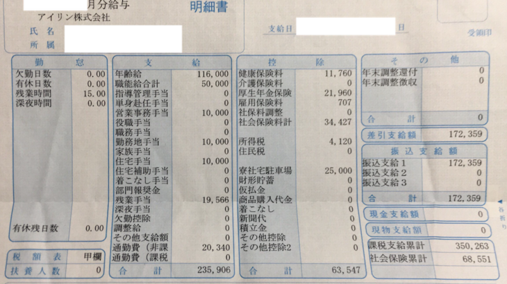 アイリンの給与明細【ガチ画像】・年収・ボーナス・評判
