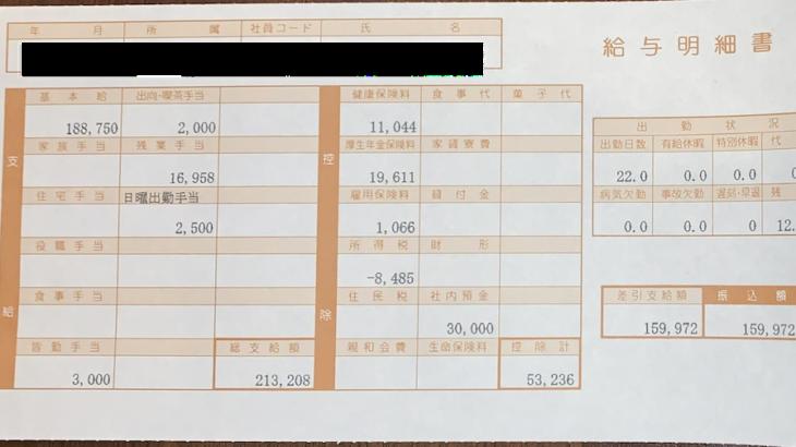ゴンチャロフ製菓の給料明細【ガチ画像】・年収・ボーナス・評判