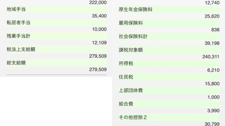 ニトリの給与明細【ガチ画像】・年収・ボーナス・評判