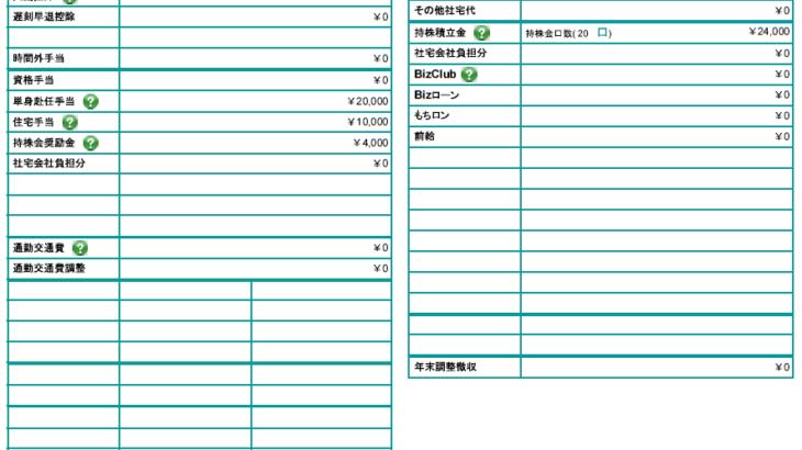 ニュートン・フィナンシャル・コンサルティングの給料明細【ガチ画像】・年収・ボーナス・評判