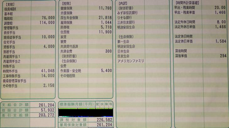 常盤工業の給料明細【ガチ画像】・年収・ボーナス・評判