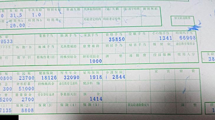 寺崎電気産業の給料明細【ガチ画像】・年収・ボーナス・評判