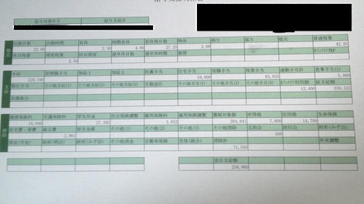 日本電業工作の給料明細【ガチ画像】・年収・ボーナス・評判