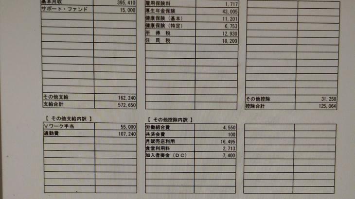 日本電気(NEC)の給与明細【ガチ画像】・年収・ボーナス・評判