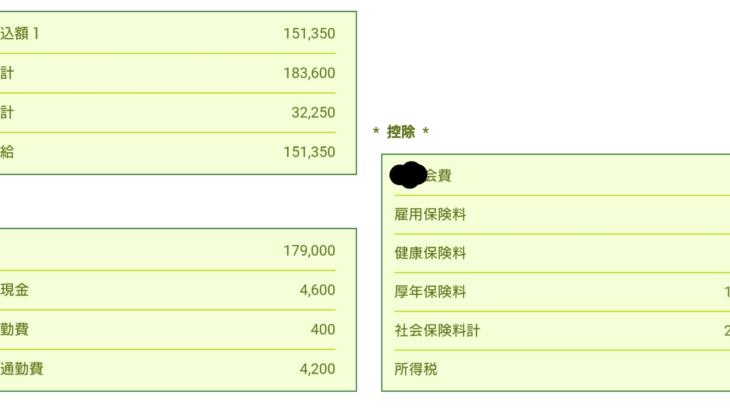 名古屋特殊鋼の給料明細【ガチ画像】・年収・ボーナス・評判