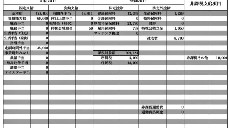 伊藤園の給与明細【ガチ画像】・年収・ボーナス・評判