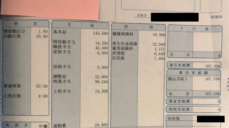 アイセルの給与明細【ガチ画像】・年収・ボーナス・評判