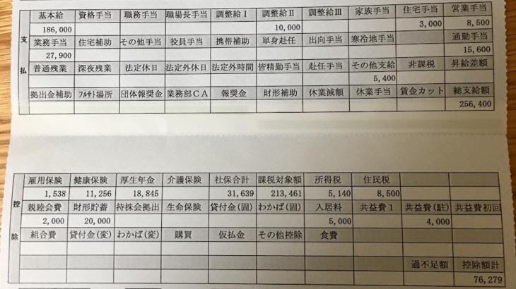 フルサト工業の給与明細【ガチ画像】・年収・ボーナス・評判