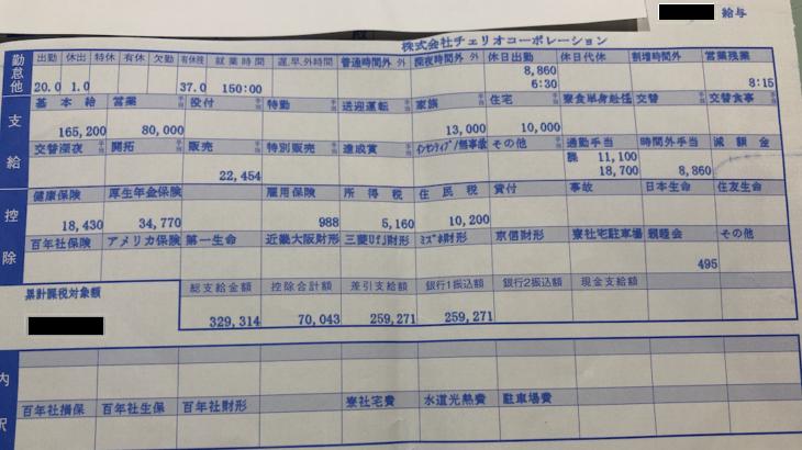 チェリオコーポレーションの給与明細【ガチ画像】・年収・ボーナス・評判