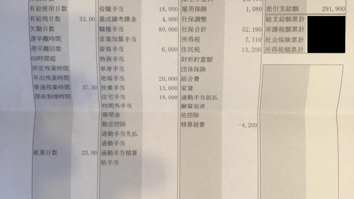 アットホームの給与明細【ガチ画像】・年収・ボーナス・評判