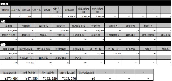 ジャスネットコミュニケーションズの給料明細【ガチ画像】・年収・ボーナス・評判