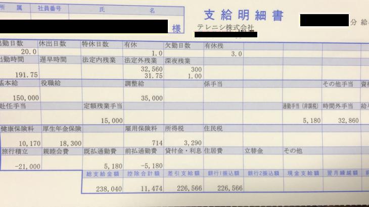 テレニシの給与明細【ガチ画像】・年収・ボーナス・評判