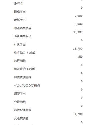 エービ-シー・マートの給与明細【ガチ画像】・年収・ボーナス・評判