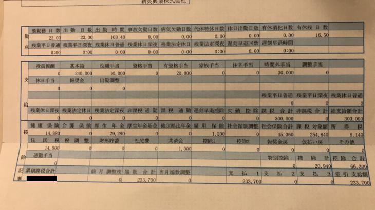 新英興業の給料明細【ガチ画像】・年収・ボーナス・評判