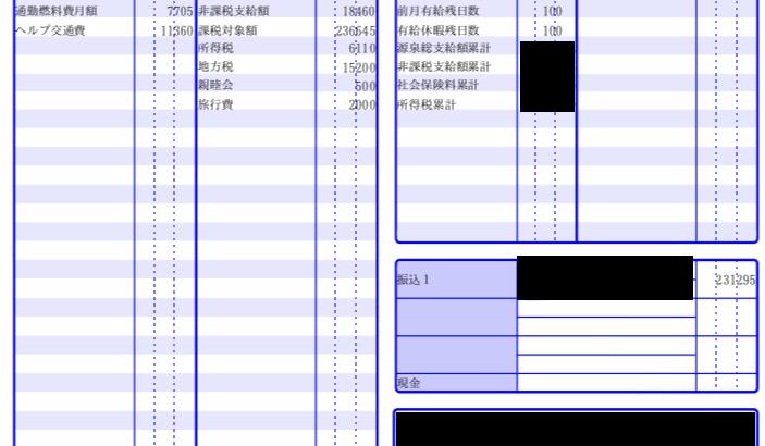 ペッパーフードサービスの給料明細【ガチ画像】・年収・ボーナス・評判