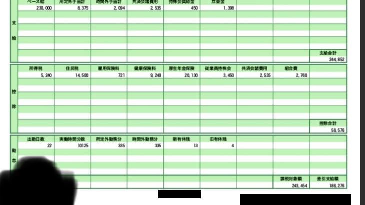 三越伊勢丹の給料明細【ガチ画像】・年収・ボーナス・評判