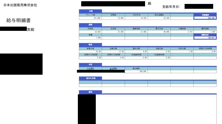 日本出版販売の給与明細【ガチ画像】・年収・ボーナス・評判