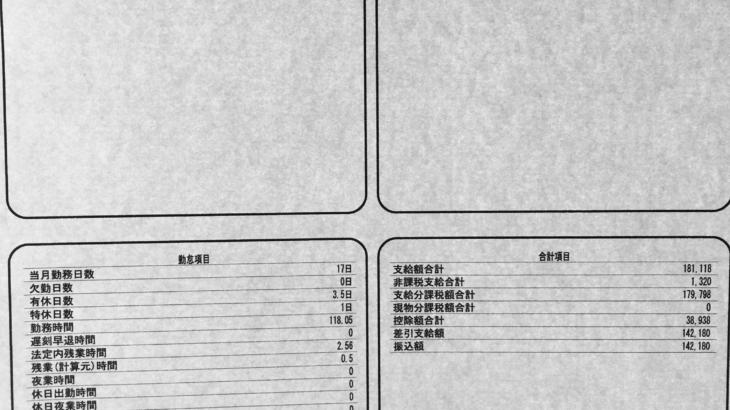 ユニクロの給料明細【ガチ画像】・年収・ボーナス・評判
