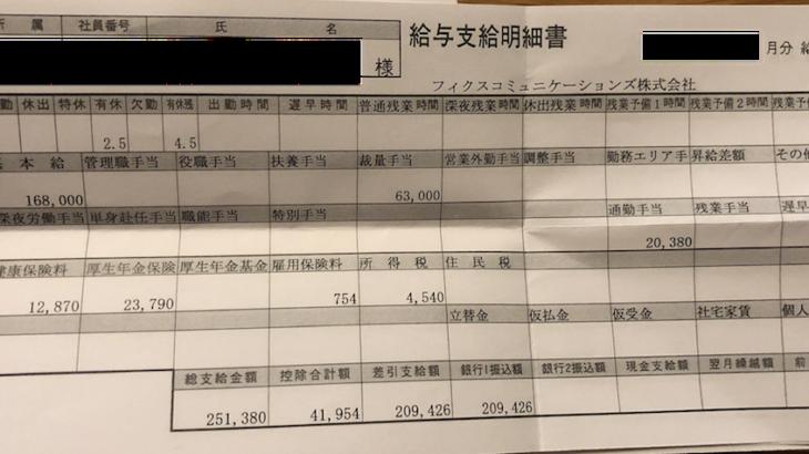 フィクスコミュニケーションズの給与明細【ガチ画像】・年収・ボーナス・評判